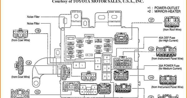 17 2009 Toyota Camry Electrical Wiring Diagram Wiring Diagram