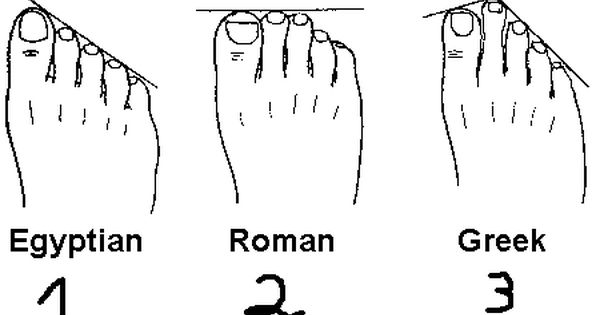Apparently I have Roman toes... :D