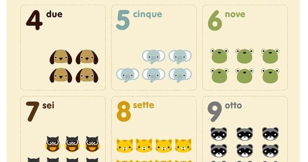 Italian English Animsld: Learn To Count Animal In French / German / Spanish