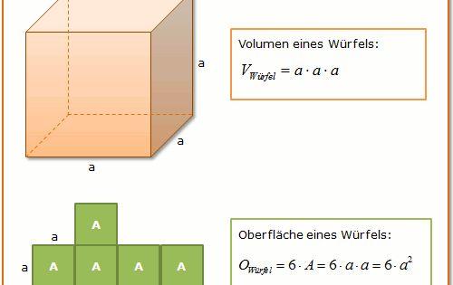 Würfel Formeln: Volumen eines Würfels - Oberfläche eines ...