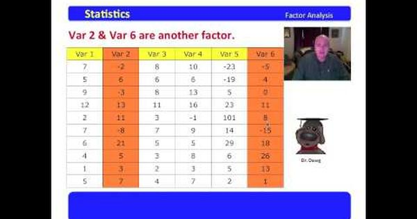 The Factor Analysis Video Series Is Availablefor Free As An Itune