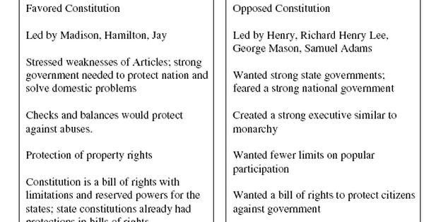 Federalist Vs Anti Federalist Worksheet With Images Social