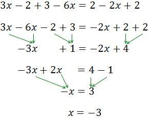 Resolvemos La Ecuación De Primer Grado 3x 2 3 6x 2 2x 2 Blog De Matematicas Matematicas Interactivas Curiosidades Matematicas