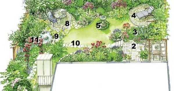profi tipps f r die gartenplanung gardens garden planning and garden ideas. Black Bedroom Furniture Sets. Home Design Ideas