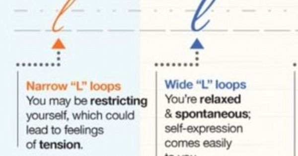 004 What does your handwriting say about you? Study finds more
