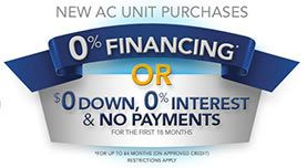 New Ac Unit Purchase Call Us At 858 217 5377 Today Https