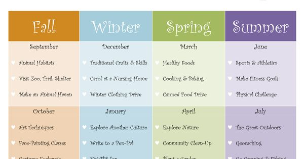 114 Best Planner Sheets - Weekly Images On Pinterest | Planner