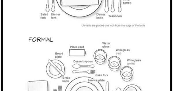 neil alan designs  life   style  table setting diagram