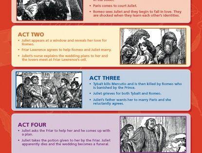 romeo and juliet lesson plans pdf