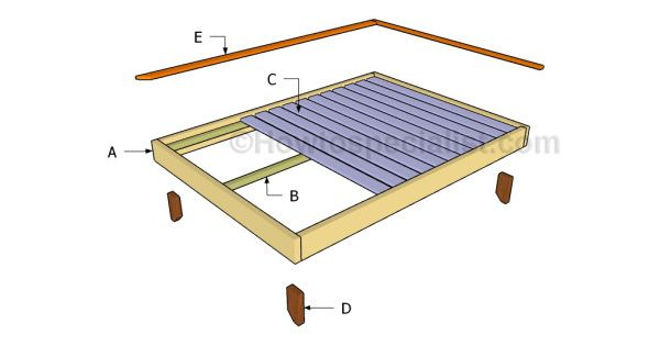Full Size Platform Bed Plans Full Size Platform Bed Platform Bed Plans Diy Bed Frame