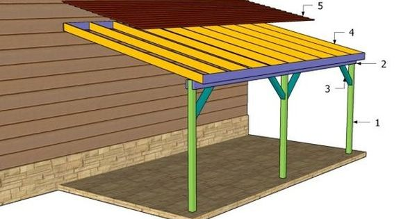 Attached carports attached carport plans free garden for Metal building plans free