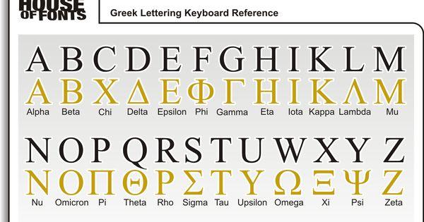 how to put greek keyboard
