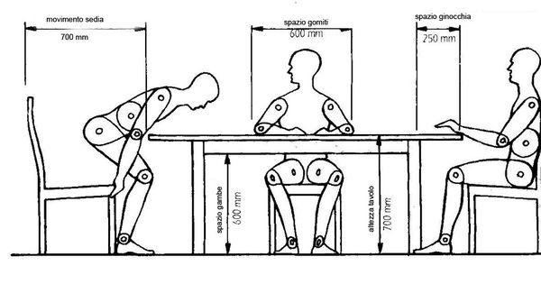 Una scrivania sospesa come i tuoi pensieri http for Scrivania sospesa