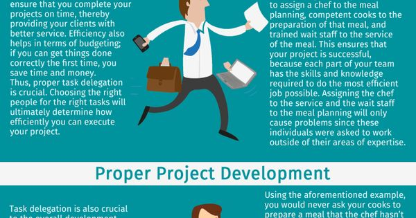 INFOGRAPHIC: The importance of Task Delegation in Project Management