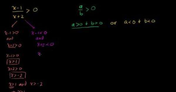 Rational Inequalities Algebra Ii Rational Function Functions Algebra