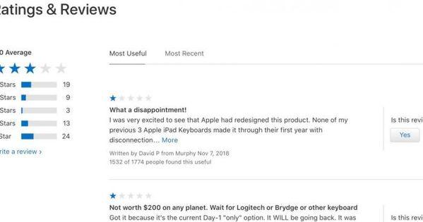 آبل ت زيل بهدوء قسم التقييمات والمراجعات من متجرها على الإنترنت Ipad Keyboard Make It Through Very Excited