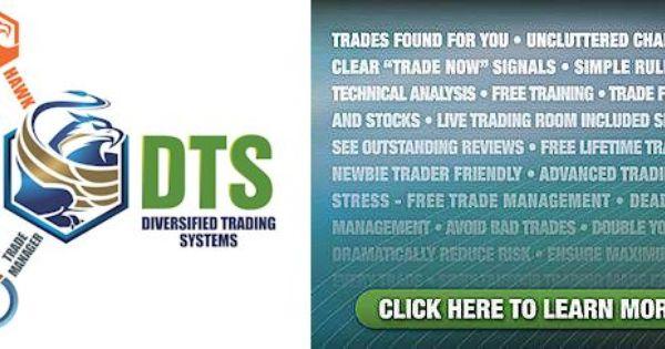877 646 5249 Ninjatrader Indicators And Trading Systems