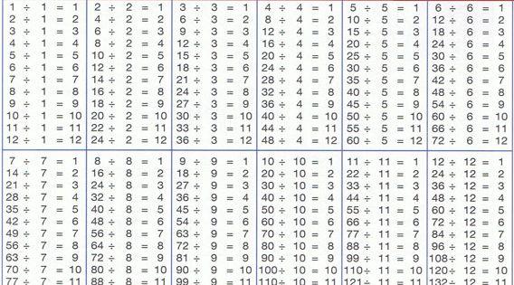 Division Chart Up To 1000 division charts 1 to 1000 division chart ...