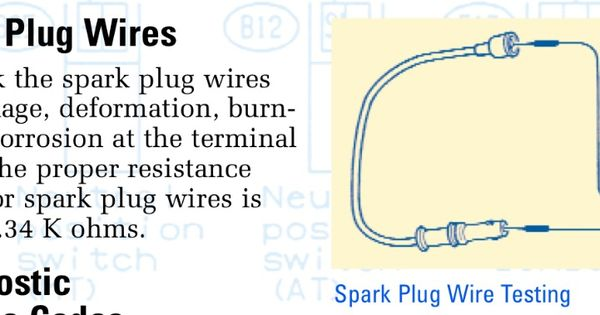 Subaru Of Muskegon >> How to test spark plug wires. I believe 15K ohm per foot ...