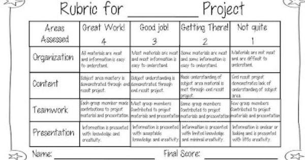 rubrics for social studies assignment