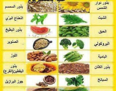 Pin By Bent Almalek On Health Healthy Health Healthy Fruit Green Beans