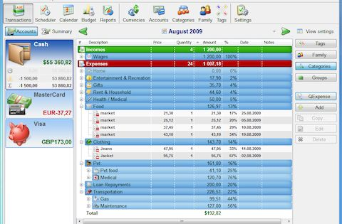 Foreign legion buckets of blood v10 juncprosun Pinterest - home renovation budget spreadsheet template