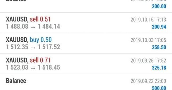 Dear Forex Trader I Am Providing Best Forex Trading Account