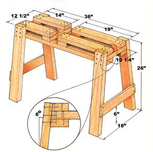 Saw Horse Table Perfect For Circular Saw Website Has Text Description Of Plans No Additional Photos Of The Build Sawhorse Plans Woodworking Sawhorse