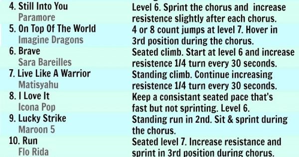 50 Minute Spin Workout | Spin and Workout