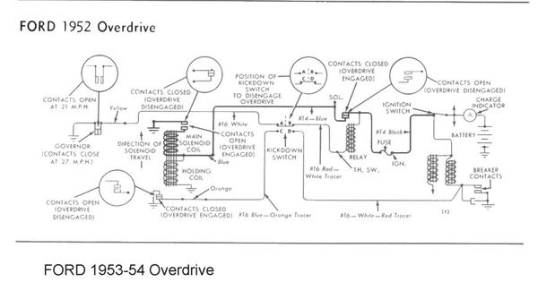 1949 ford wiring schematic wiring for 1949-54 ford car overdrive | wiring | pinterest ...