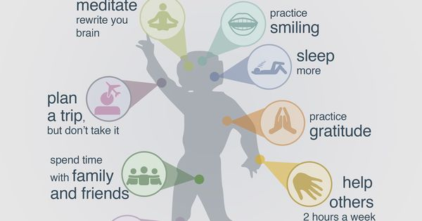 10 Scientific Ways To Become Happier infographic
