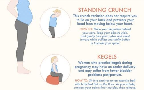 how to run nutrition for pregnancy classes