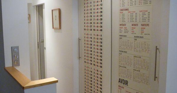 des multiplications et des conjugaisons pour habiller les portes de placard du bureau l s de. Black Bedroom Furniture Sets. Home Design Ideas