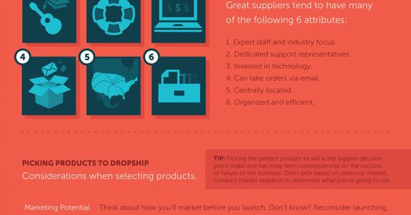 Shopify Guide To Dropshipping Infographic Drop Shipping Business