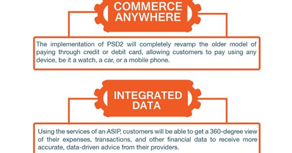 Pin By Remark International On Infographics Older Models Debit