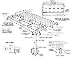 Corrugated Sheet Roofing Dimensions Diy Patio Cover Fibreglass Roof Fiberglass Roof Panels