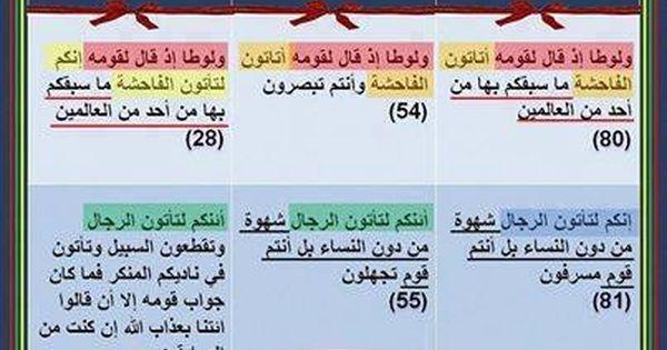 Pin By Khaled Bahnasawy On تأملات في المتشابهات Islam Beliefs Tafsir Al Quran Islam