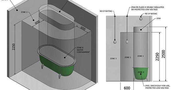 Australian Bathrooms Lighting Requirements Regulations Bathroom Lighting Bathroom Lighting