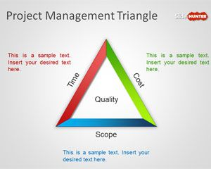 Free Project Management Triangle Diagram For Powerpoint Free