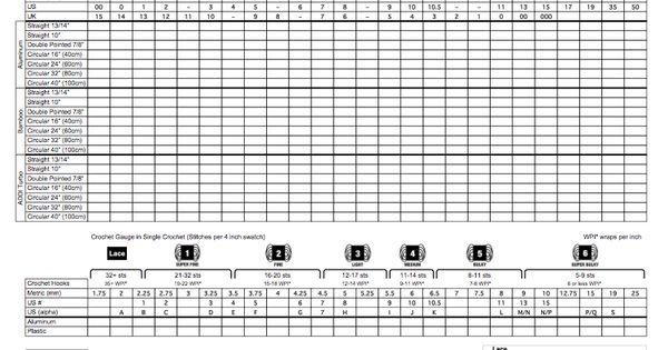 Knitting Needle Size Chart Pdf : Awesome crochet hook knitting needle inventory chart
