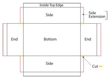 Diagram How To Make A Fabric Covered Origami Gift Box Paper