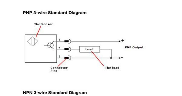 difference between pnp and npn sensor plc scada automation difference between pnp and npn sensor plc scada automation