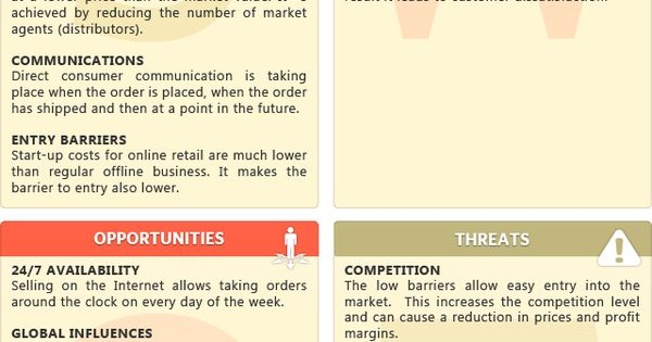 swot analysis of tesco e commerce The essay employs swot analysis to assess the strengths, opportunities   competition from major companies in the business such as tesco on price  and  more than 30000 products ecommerce to increase business sales.