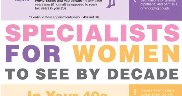 Salud de mujer por décadas infografia salud mujer checklist