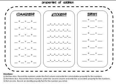 Identity Addition Commutative Associative And Distributive