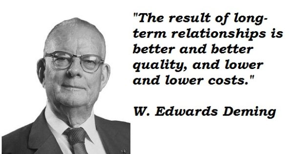 The Deming Prize was n...