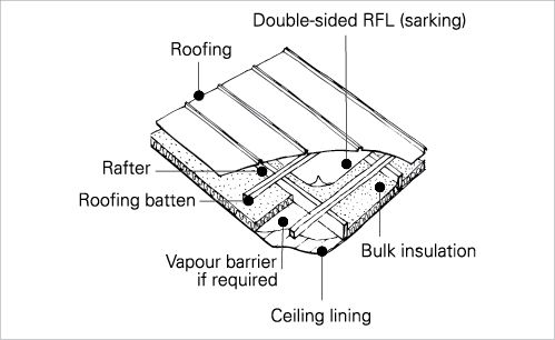 insulation a diagram shows a cross
