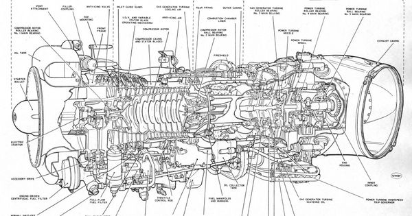 turbine engine diagram google search engineering design turbine engine diagram google search engineering design engine deserts and jet engine