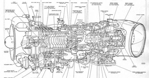 turbine engine diagram google search engineering design turbine engine diagram google search engineering design engine deserts and jet engine