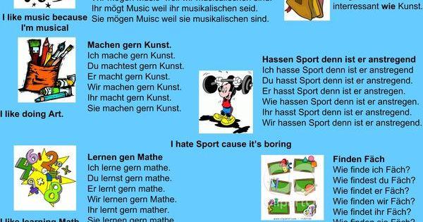 ... .jpg 600×775 píxeles   German-VERBEN   Pinterest